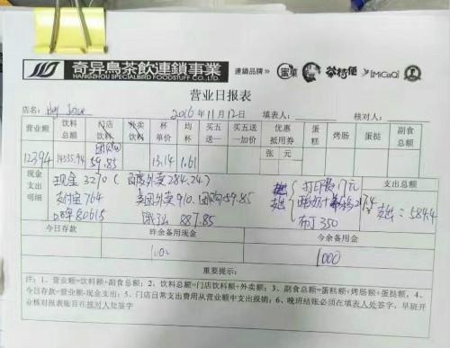 上海茶桔便加盟店营业额